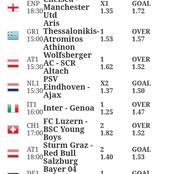 Month-End Hot Multibets With GG,Over 2.5 Goals And 310.45 Odds That You Can't Miss