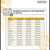 Sassa released payments date for the whole of 2021, This will help the recipients to plan.