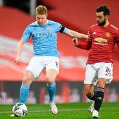 Three Key  Man United Stars are set to Miss Man City Clash