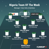 Nigeria team of the week announced; Check those who made it