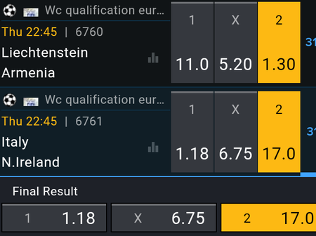 Big Bet Predictions and Analysis on Today's Matches Of 78.7 odds