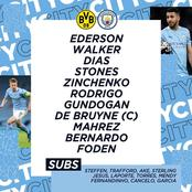 UCL: Manchester City Lineup Vs Dortmund Revealed, Checkout How Man City Will Lineup Tonight