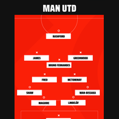 How Manchester United should line up tonight if they want to win.