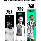 Cristiano Ronaldo is now the highest official goals scorer in football history
