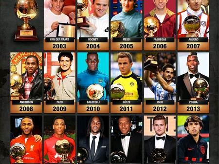 See the past winners and the nominees of this year's Golden boy award