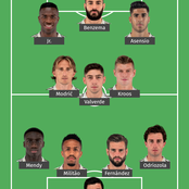 Real Madrid lineup that should start against Liverpool