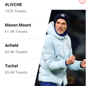 Thomas Tuchel Is currently trending on Twitter, See the reasons why he is on the top trend.
