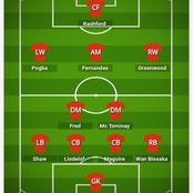 How Manchester United should Lineup to Defeat Tottenham on Sunday.