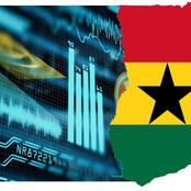 Reasons for the slow improvement of technology in Ghana