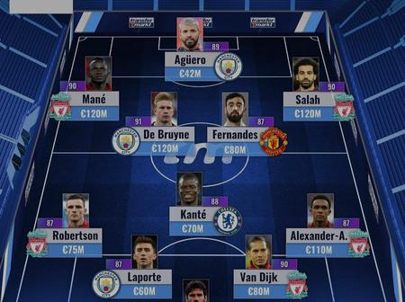 Bruno Fernandes Makes The List Of Highest-Rated FIFA 21 Footballers In The English Premier League