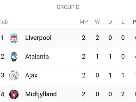 Liverpool Maintains Perfect Start In UCL After Matchday Two Without Injured Virgil van Dijk