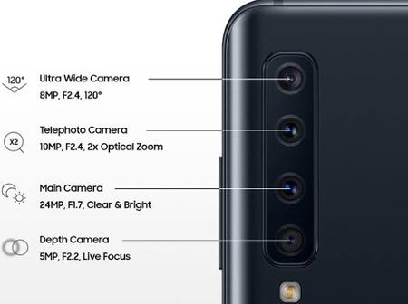 An applaud to Samsung: First Smartphone with Quad (4) rear cameras