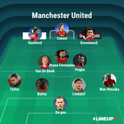 OPINION: Chelsea will be Humiliated and humbled by this Man United's Line Up