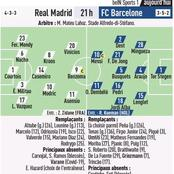 Check Out The Possible Line Ups Of Real Madrid And Barcelona In The El Classico Later Today