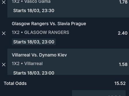 Today's Best Soccer Predictions To Secure A Win