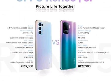 OPPO Reno 5 & 5F : 128GB RAM, 4310mAh Battery, Price and Features.