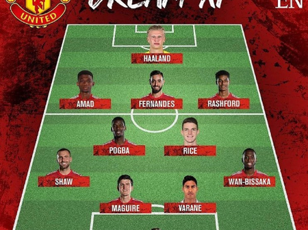 Manchester United Dream Xi With Amad, Haaland And Rashford In The Attack