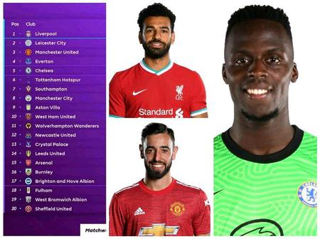 EPL Top Scorer Table, Assist Table & Fixtures Ahead Of Weekend's Matches
