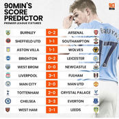 Premier League Possible Outcome For Match Week 27
