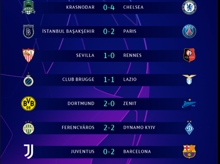 Checkout The Champions League Results And The Player Of The Week.