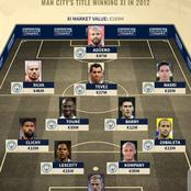 Check Out These Manchester City's Title Winning XI In 2012, Could This Be Their Best Squad Ever?