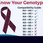 If Your Genotype Is AS, See The Challenges You Are Likely To Face In Life