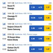 Place These 7 Betslip With Amazing odds Ksh 300 And Earn Huge In Return Tonight