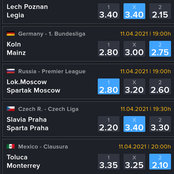 Win Today's 235.8 Amazing Odds With Sportpesa Analysis