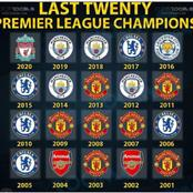The Only 4 Clubs That Have Won Premier League, Community Shield, EFL & FA Cup In The Last 20 Years