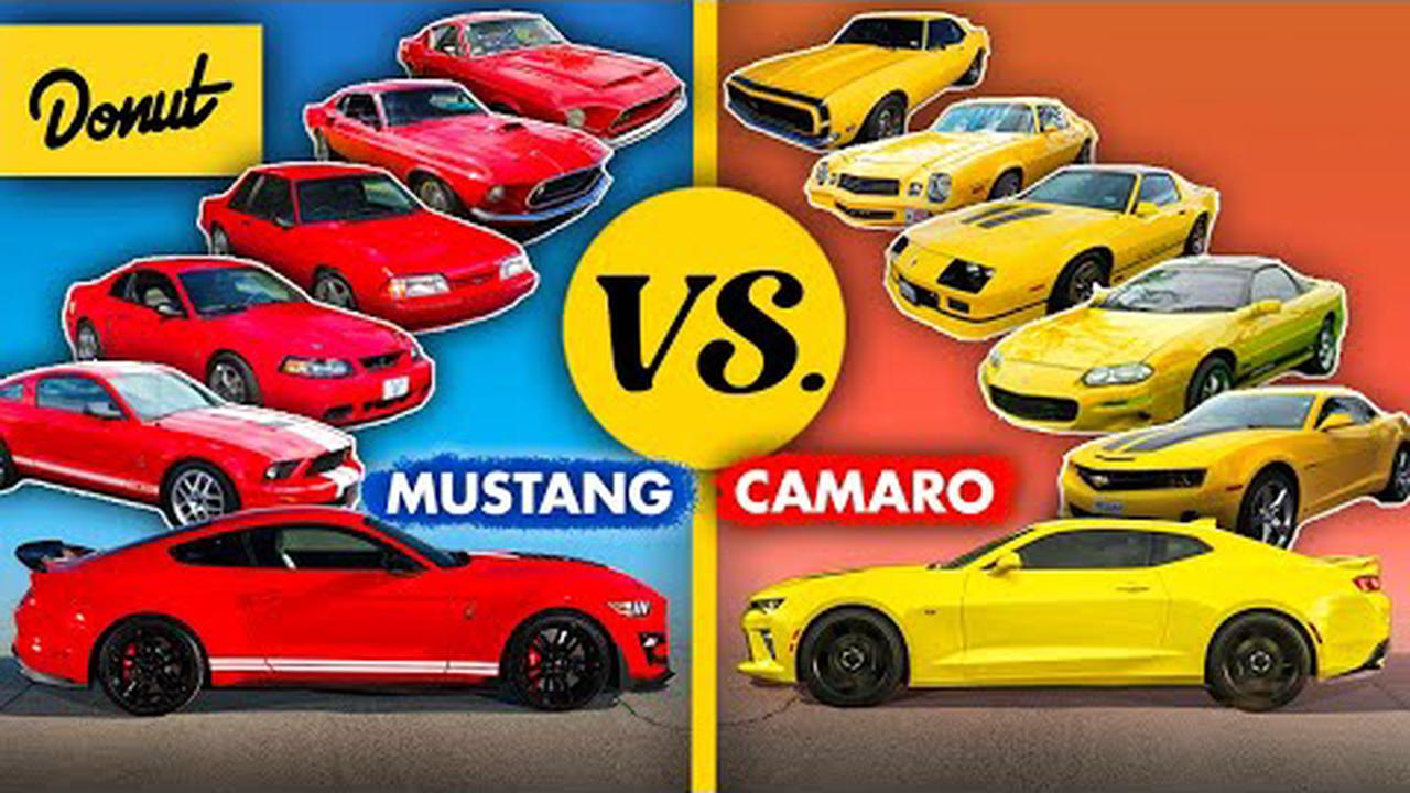 Even the Base 2020 Ford Mustang Is More Powerful Than a Mustang From 15 Years Ago