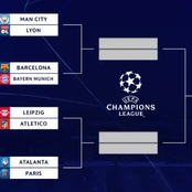 Champions League: After The Round of 16 Has Been Concluded, These Are The Teams In The Quarter Final