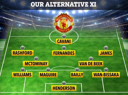 Man UTD Strongest Line Up Against Istabul Beseksehir With Pogba, Rashford And Baily Set To Return