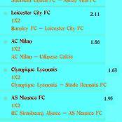 Must Win Six (6) Multi-Bet Matches With GG, Correct Score (CS) To Guarantee You Huge Returns Tonight
