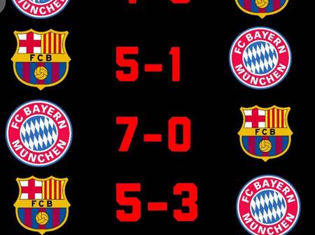 Highest Winning Margin Between Bayern Munich and Barcelona