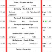 Sure Soccer Tips to Win You Huge Money this Saturday.