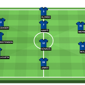 How Chelsea Could Line Up Against Manchester United This Evening