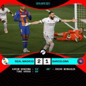 Reactions as Real Madrid won the match against Barcelona
