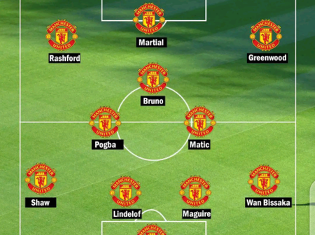 Manchester United Vs Tottenham Hotspur Statistics And Possible Line Up