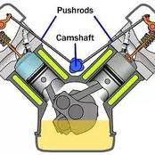 Motorcycle engine explained