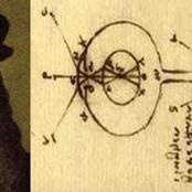 تعرف على أول من اخترع العدسات اللاصقة