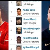 Lewy far ahead, Messi just 5th: 2021 Golden Boot Rankings as it stands.