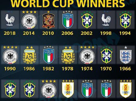 Check Out The Only 5 European Clubs That Have Emerged As World Cup Winners Since It Was Established in 1930