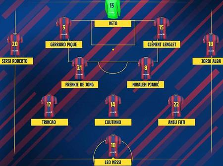 Barcelona Possible Lineup Against Getafe This Saturday (17/10/2020)