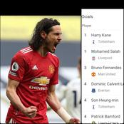 After Cavani Scored A Goal Today, See How The Premier League Golden Boot Table Change