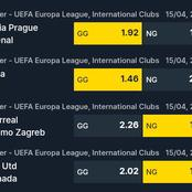 Best 4 GG Analysis For Today With More Than 60 Odds