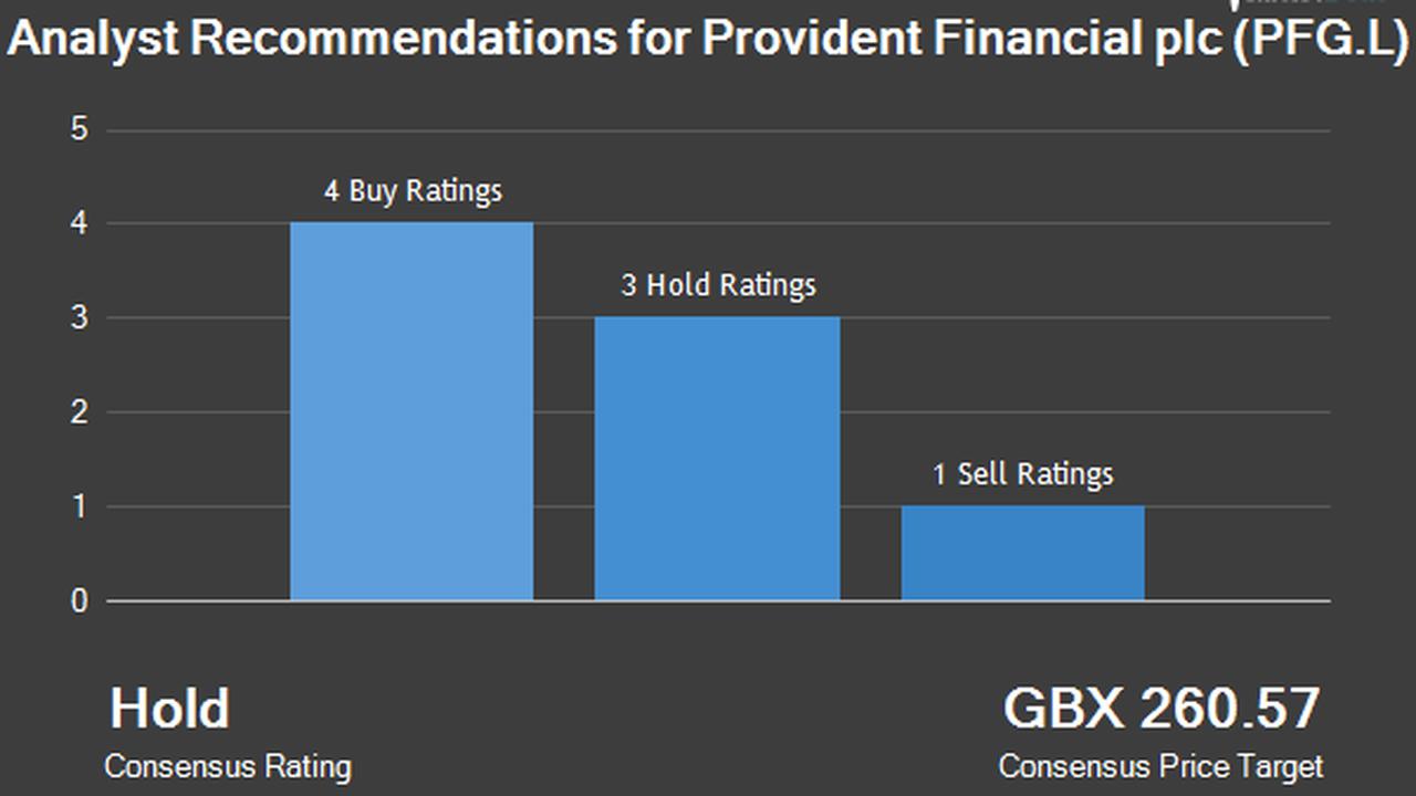 Canaccord Genuity Lowers Provident Financial plc (PFG.L) (LON:PFG) to Sell