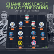 See The Champions League Team Of The Round; Check Out The Best 11 Players So Far And Their Ratings