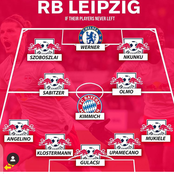 How RB Leipzig Could Have Lineup If They Didn't Sell Any of Their Players