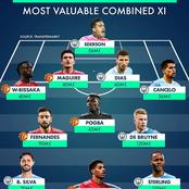 Manchester United & Man City's Most Valuable Combined XI For Each Position