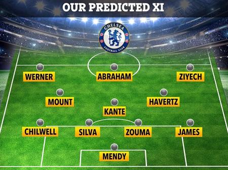 Silva and Kai Havertz in, Chelsea possible lineup against Rennes
